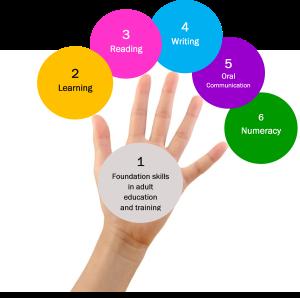 6 webinars hand