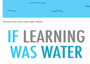 If learning was water