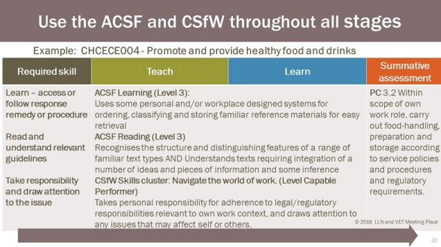 acsf-and-csfw-example